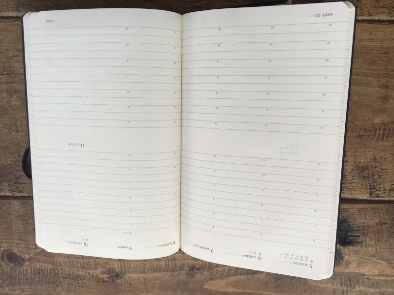 The Top 10 Best Blogs On Moleskine Planner